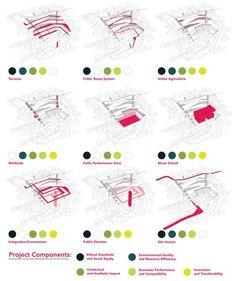 diagrams architecture design concept