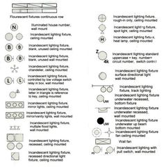 9 best electrical images on pinterest electrical wiring rh pinterest com Home Wiring Codes Indiana Wiring Codes