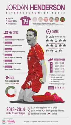 Jordan Henderson's journey from joining  to becoming vice-captain in Brought to you by Vitality UK. Liverpool Anfield, Liverpool Players, Liverpool Football Club, Real Soccer, Soccer Fans, Football Players, Henderson Liverpool, Dates, Sports Graphic Design