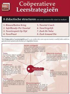 De zeven sleutels van Coöperatieve leren