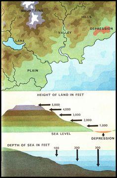 Ladybird series 671 - Understanding Maps | Flickr - Photo Sharing!
