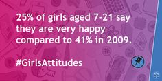 Our annual flagship survey into the lives of girls and young women in the UK Jobs For Women, New Program, Girl Attitude, Take The First Step, Girl Guides, Activity Centers, Child Safety, Worlds Of Fun, Young Women