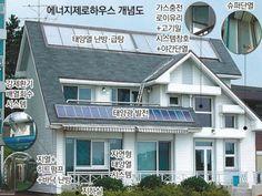 수동적인 하우스(Passive House), 그게 뭐지? Multi Story Building, Mansions, House Styles, Home Decor, Decoration Home, Manor Houses, Room Decor, Villas, Mansion