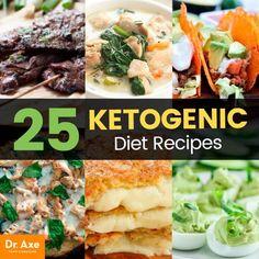 20 Crock Pot Keto Recipes | Crock pot, Pots and Low carb