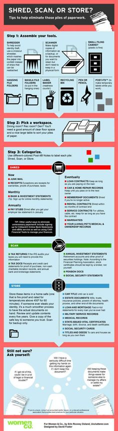 This Infographic Shows You What Documents to Shred, Scan, or Store There are some documents it's important to keep as a hard copy (at least for a while), some it's okay to keep digital copies of, and some you can go ahead and shred. This graphic from Women & Co. is a handy guide to making those decisions.