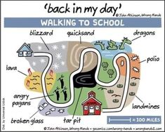 Walk To School, School Daze, Back In My Day, Puns, Make Me Smile, I Laughed, Laughter, Haha, Funny Pictures