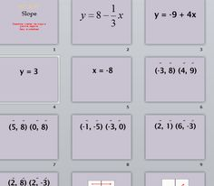 Slope Hot Seat Game - Students sit in lines of 4. Last person in each line gets cards with pos, neg, zero, undefined written on them. Teacher posts an equation on the board. The last person in the line chooses the kind of slope & passes that card to the person in front of them. The student looks at the answer and if they agree, they pass it up. If they disagree, they pass it back. When the 1st person in the line gets and agrees with the answer, they hold it up.