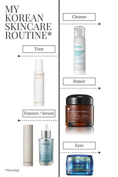 how to find a skin care routine