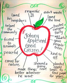 """First Grade Wow: """"We Wanna Be Like Johnny!"""" Great idea for using the story of Johnny Appleseed as a citizenship lesson in the classroom. They provide answers as to how Johnny Appleseed is a good citizen. Kindergarten Social Studies, Social Studies Activities, Teaching Social Studies, Student Teaching, Teaching Tips, Kindergarten Apples, 1st Grade Activities, Teaching Strategies, Teaching Art"""