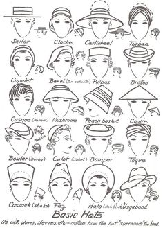 317b9691b64 hat styles and their names. Great! elegantjewelrybydalia Fashion History
