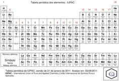 Tabla periodica de los elementos para imprimir tabla elementos tabela peridica completa para colorir urtaz Images