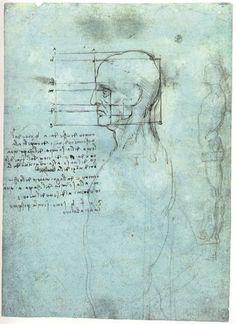 Leonardo da Vinci - Study of proportions - Head Body