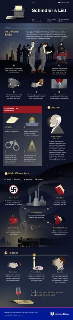 Check out This infographic for Thomas Keneally's Schindler's List offers summary and analysis on themes, symbols, and other literary devices found in the text. Explore Course Hero's library of literature materials, including documents, Q&A pairs, and flashcards created by students and educators. https://www.coursehero.com/lit/Schindlers-List/