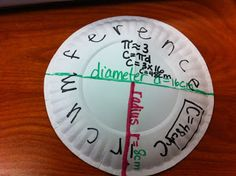 Hodges Herald: Math Notebooks- Circumference visual- use circle die cut instead of paper plate so it will be flat. School Lessons, Math Lessons, Circle Math, Maths Area, Spin Me, Math Anchor Charts, Math Notebooks, Interactive Notebooks, Math Strategies