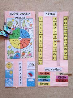 Preschool Lesson Plans, Baby Games, Montessori, How To Plan, Kids, Calendar, Young Children, Boys