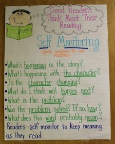 Self Monitoring - 21 Anchor Charts That Teach Reading Comprehension