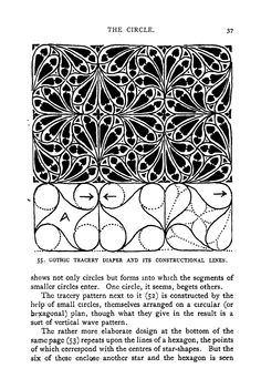 Pattern Design A Book For Students, Treating In...