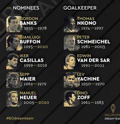 Gordon Banks, Ballon D'or, Goalkeeper, Dream Team, Football, Futbol, American Football, Soccer Ball, Soccer