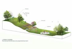 Top 15 Gorgeous Landscape Plan Drawing Section Images — Design & Decorating Stunning Landscape Plan Drawing Section Images, Many expert landscape architects who want an original approach to a specific project also utilize them Landscape Diagram, Landscape And Urbanism, Landscape Architecture Design, Landscape Plans, Urban Landscape, Landscape Architects, Plans Architecture, Architecture Graphics, Architecture Drawings