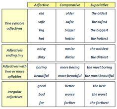El imperativo en inglés con explicación y ejemplos   RECURSOS para ...