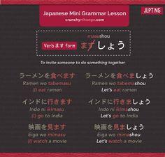 Learn Japanese Grammar JLPT N5 Flashcard