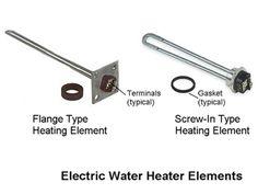Identificación y resolución de problemas, y cambio de los elementos de calefacción de un calentador de agua eléctrico: Extracción de la resistencia calentadora