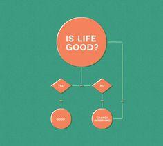 Simplify life.