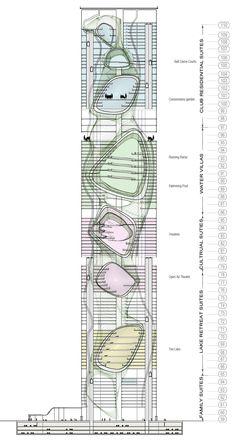 Park – The Greatest Grid Revised Jeffrey Lee + Rui Liu + Tina Qiu Architecture Design, Architecture Program, Parametric Architecture, Architecture Magazines, Architecture Graphics, Green Architecture, Futuristic Architecture, Concept Architecture, Computer Architecture