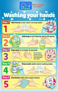 Promote good hygiene for children. colourful posters with child friendly charact promote good hygiene for Health Fair, Kids Health, Children Health, Hygiene Lessons, Health Lessons, Poster Digital, Hand Washing Poster, Proper Hand Washing, Classroom Rules Poster
