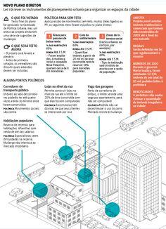 Se aprovado, Plano Diretor limitará construções no meio dos bairros em SP - 29/04/2014 - Cotidiano - Folha de S.Paulo