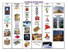 """Display this min-poster in your room to show your students """"real-world"""" examples of solid shapes! I did an activity where my students . 3d Shapes Kindergarten, Full Day Kindergarten, Preschool Shapes, Maths, Math Classroom, Future Classroom, Classroom Ideas, Teaching Ideas, Teaching Math"""