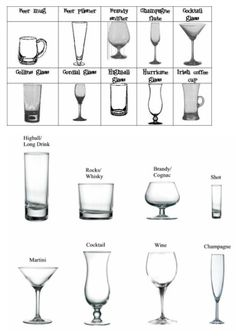 liquor glasses types - Google Search Beer Glassware, Barware, Types Of Glasses, Liquor Glasses, Etiquette And Manners, Food Art, Glass Art, Cocktails, Entertaining