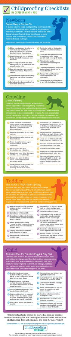 Childproofing Checklist by Age. Created for the International Association for Ch… Childproofing Checklist by Age. Created for the International Association for Child Safety, IAFCS on childproofingexpe… Baby Safety, Child Safety, Safety Tips, Baby Planning, Baby Development, Childproofing, Baby Health, Newborn Care, Everything Baby