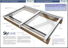 Skyline Patent Glazing Bars