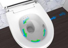 Toilet Met Sproeier : Bidet douche wc aquaclean mera van geberit gebruik sproeier