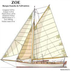 Zoe, Daniel Z. Bombigher & Patrick Balta