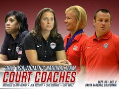 2017 WNT Camp Court Coaches Announced