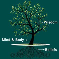 tree of life essay