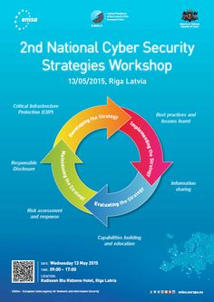 ENISA and the Latvian Ministry of Defence are hosting on the of May the workshop on National Cyber Security Strategies in Riga, during the Presidency of the Council of the European Union. 13 May, Riga, Ministry, Cyber, Workshop, Events, Education, Europe, Atelier