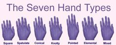 palm-reading-seven-types-of-hands1.jpg (580×225)