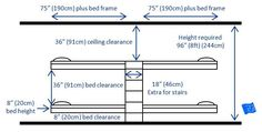 The most common arrangement for built in bunk beds for 4 bunks.  Designed for a ceiling height of 8ft (244cm) and head clearance adequate for adults.