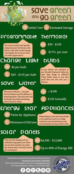 Save green and go green! Perfect for the college budget!