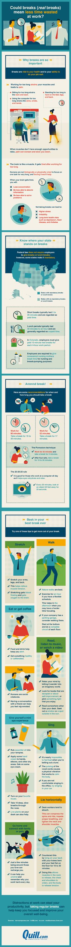 Could Breaks (real breaks) Mean Less Wasted Time At Work? #Infographic #Business