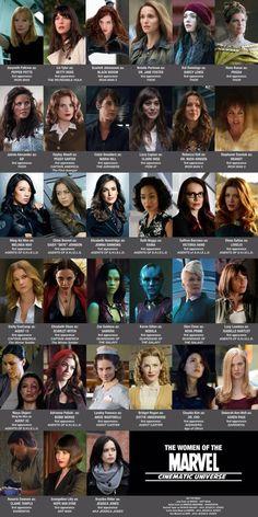 """The #WomenOfMarvel @AdriannePalicki @LyndsyMFonseca @BridgetRegan @rosariodawson @EvangelineLilly @Krystenritter ✌️"""