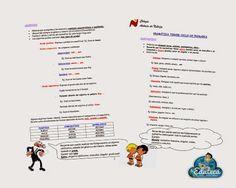 RECURSOS PRIMARIA | Apuntes de gramática para 5º y 6º de Primaria