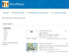 ArcGIS Admin Tools Tips – Create Groups for Sharing Maps and Apps in ArcGIS Online