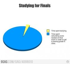 The blue for me is more like calculating what I need to make to be able I rodeo next semester. Lol