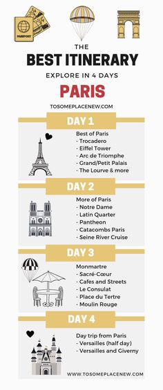 Paris itinerary with amazing things to do in Paris in 4 days. Get a Paris itinerary map with first time visitor travel guide and tips. Check off bucket list ideas and dream vacations for Europe's most visited city – Paris. Places to visit in Paris include Paris Travel Guide, Europe Travel Tips, European Travel, Travel Guides, Travel Destinations, Traveling Tips, Expedia Travel, Travel Hacks, Holiday Destinations
