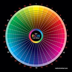 color wheel | Flickr - Photo Sharing!