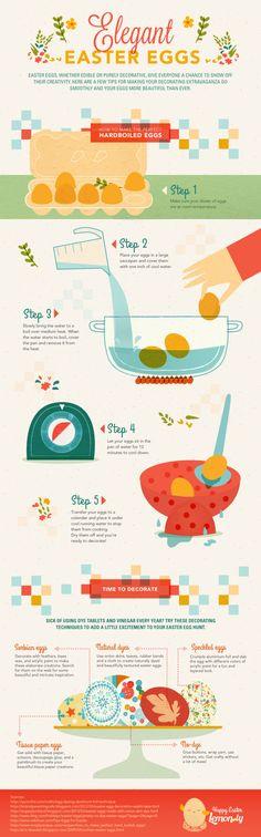 How to Dye Elegant Easter Eggs